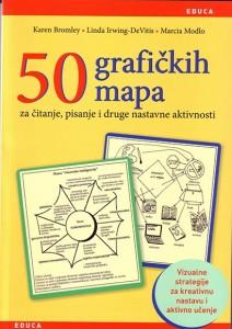 50 grafickih mapa